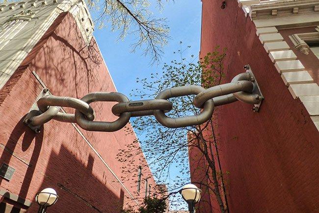 Neverbust Chain